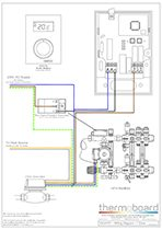 Single zone wiring diagram